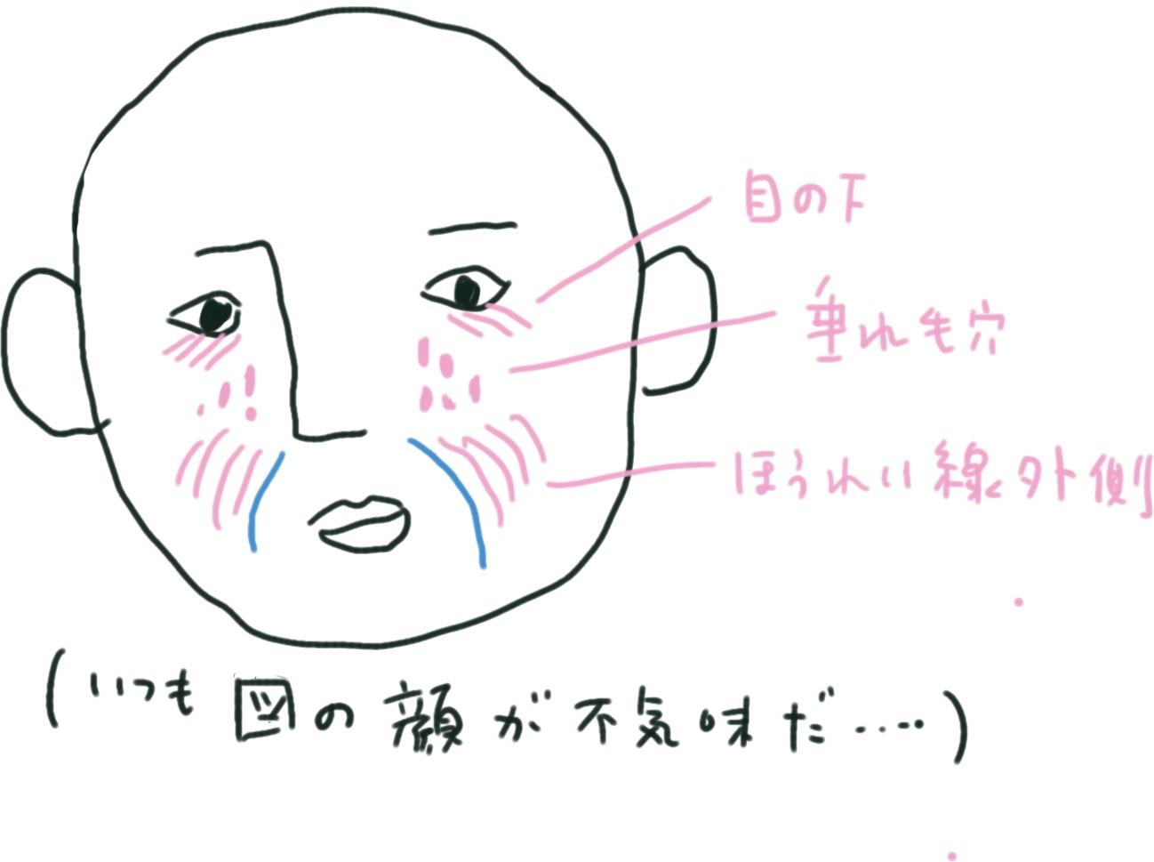 【肌悩み】40代【シワ】